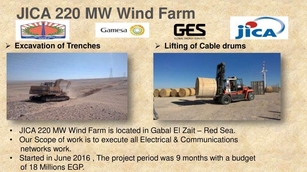 JICA 220 MW Wind Farm